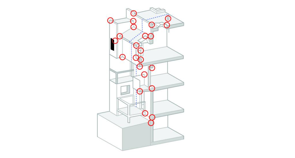 Illustration of critical details areas (red circles) that require scaled drawings. Source: RDH Building Science